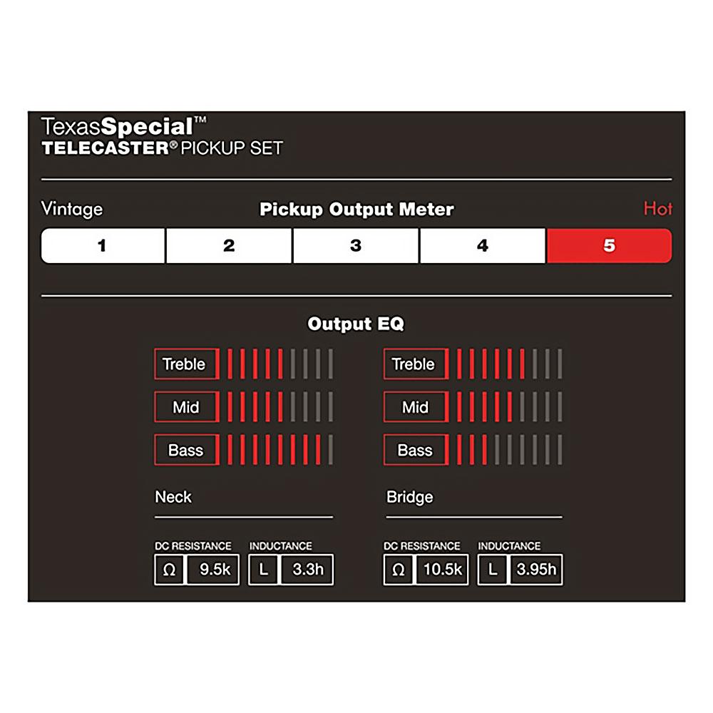 Fender Custom Shop Texas Special Tele/Telecaster Single Coil Pickups Set (Nickel)